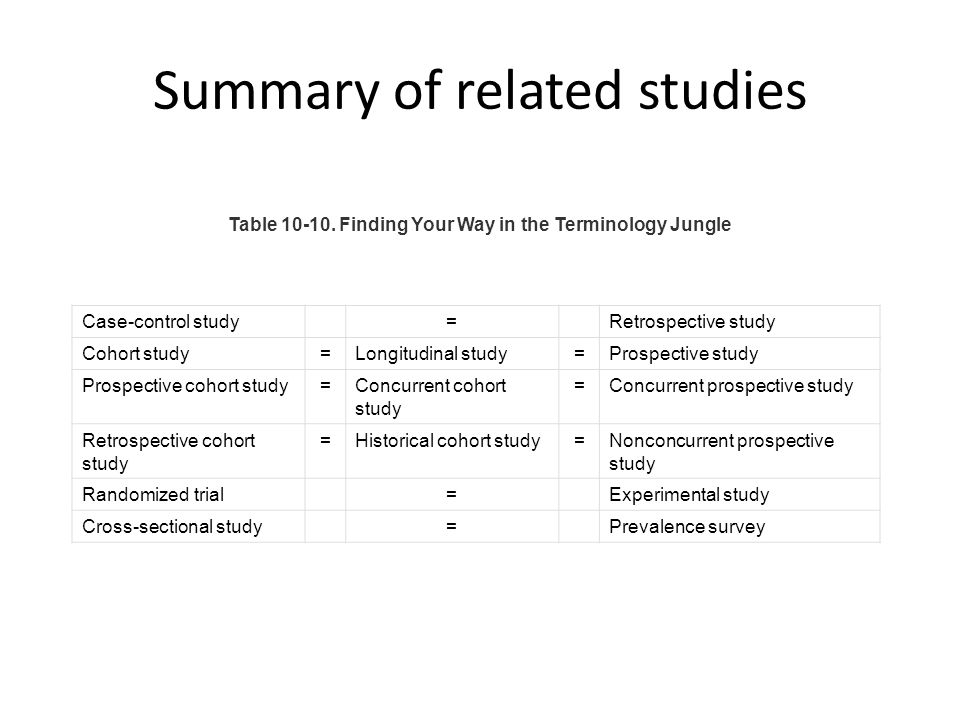 Summary of related studies