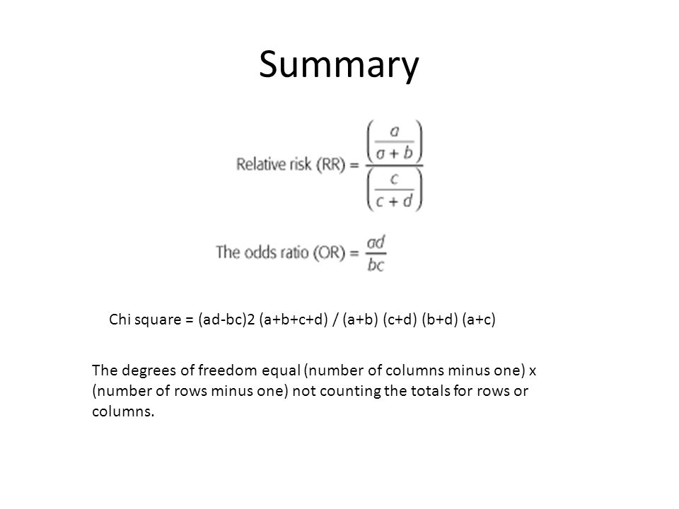 Summary Chi square = (ad-bc)2 (a+b+c+d) / (a+b) (c+d) (b+d) (a+c)