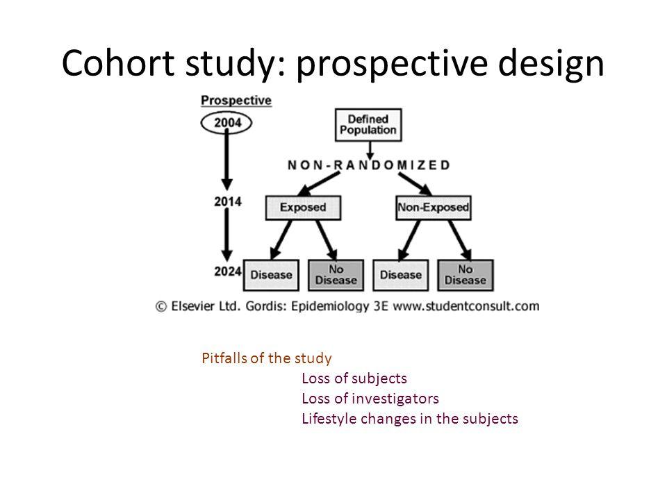Cohort study: prospective design
