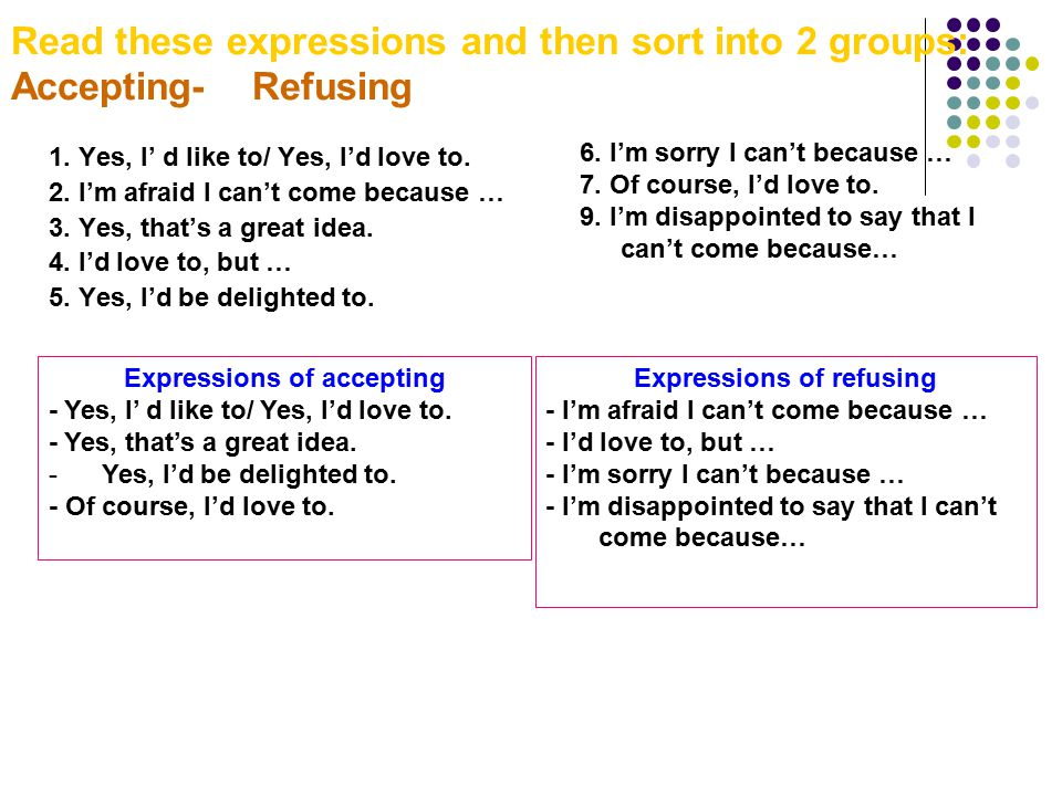 Expressions of accepting Expressions of refusing