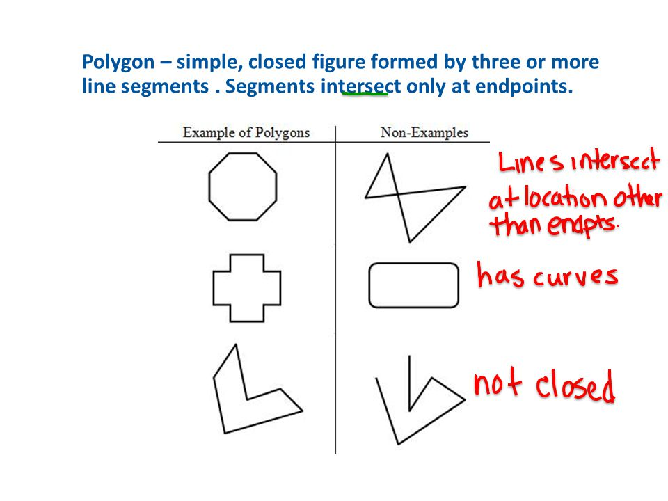 Polygon – simple, closed figure formed by three or more line segments
