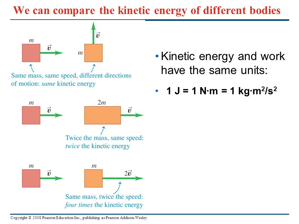 We can compare the kinetic energy of different bodies