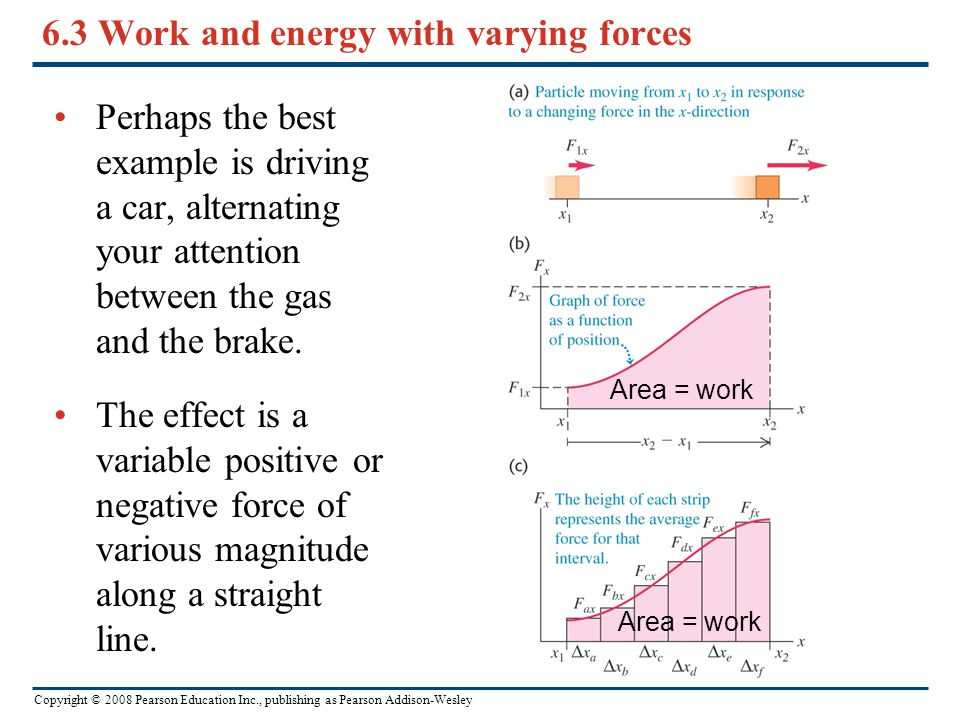 6.3 Work and energy with varying forces