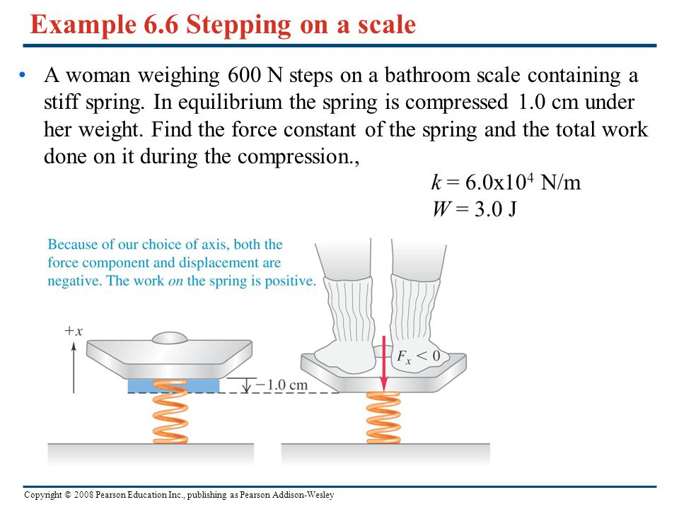 Example 6.6 Stepping on a scale