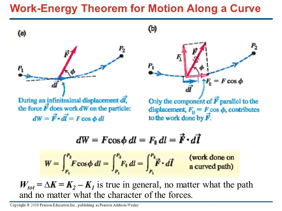 Work-Energy Theorem for Motion Along a Curve