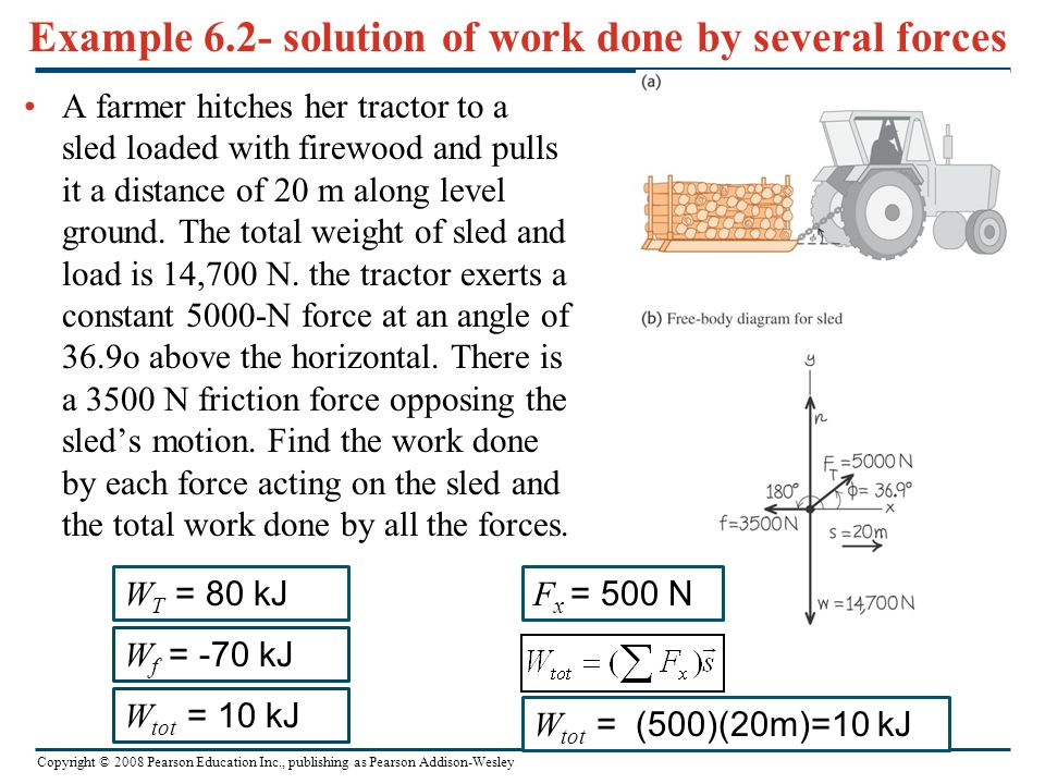 Example 6.2- solution of work done by several forces