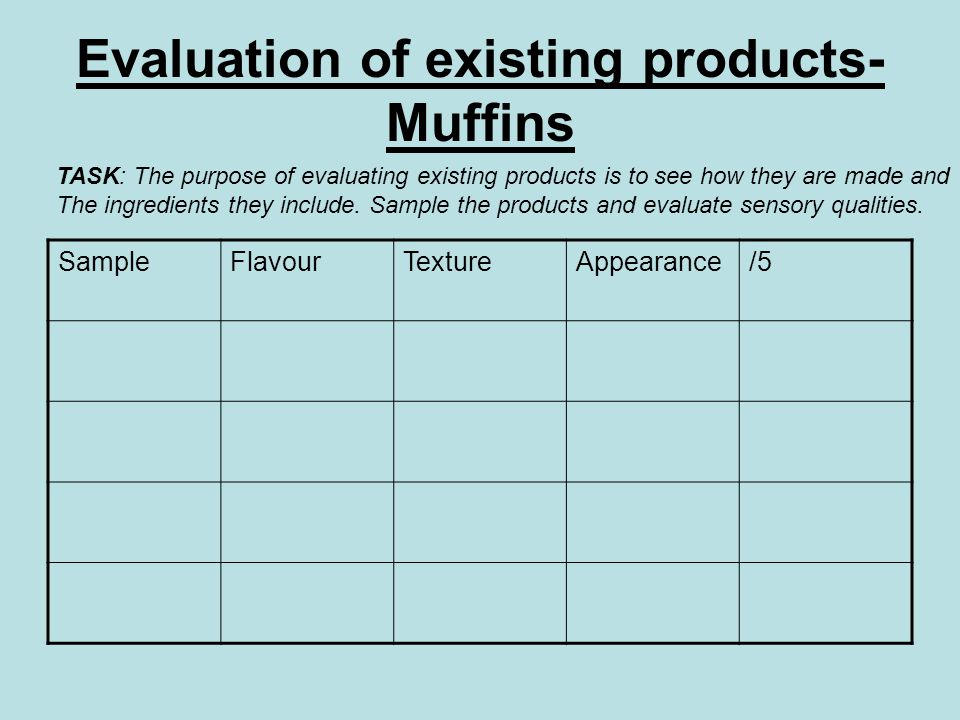 Evaluation of existing products-Muffins