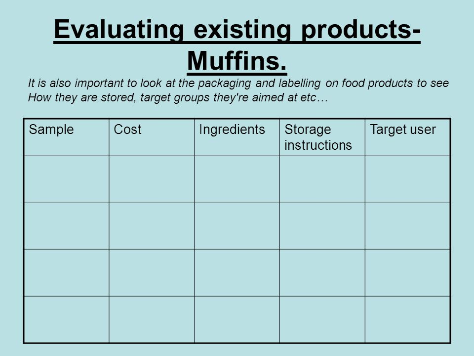 Evaluating existing products- Muffins.