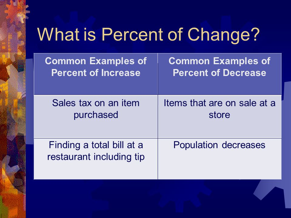 What is Percent of Change
