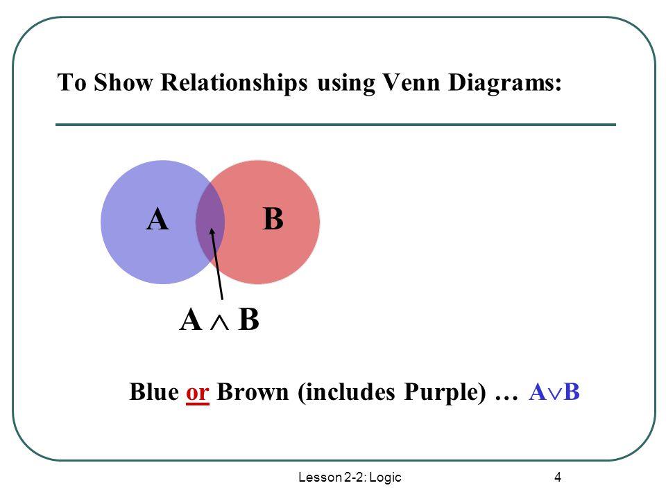lesson 2-2 logic lesson 2-2  logic