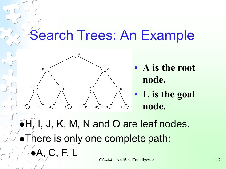 Search Trees: An Example