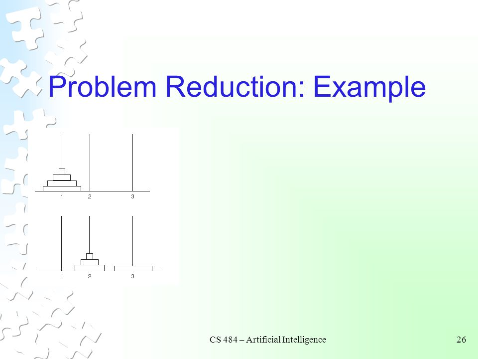 Problem Reduction: Example