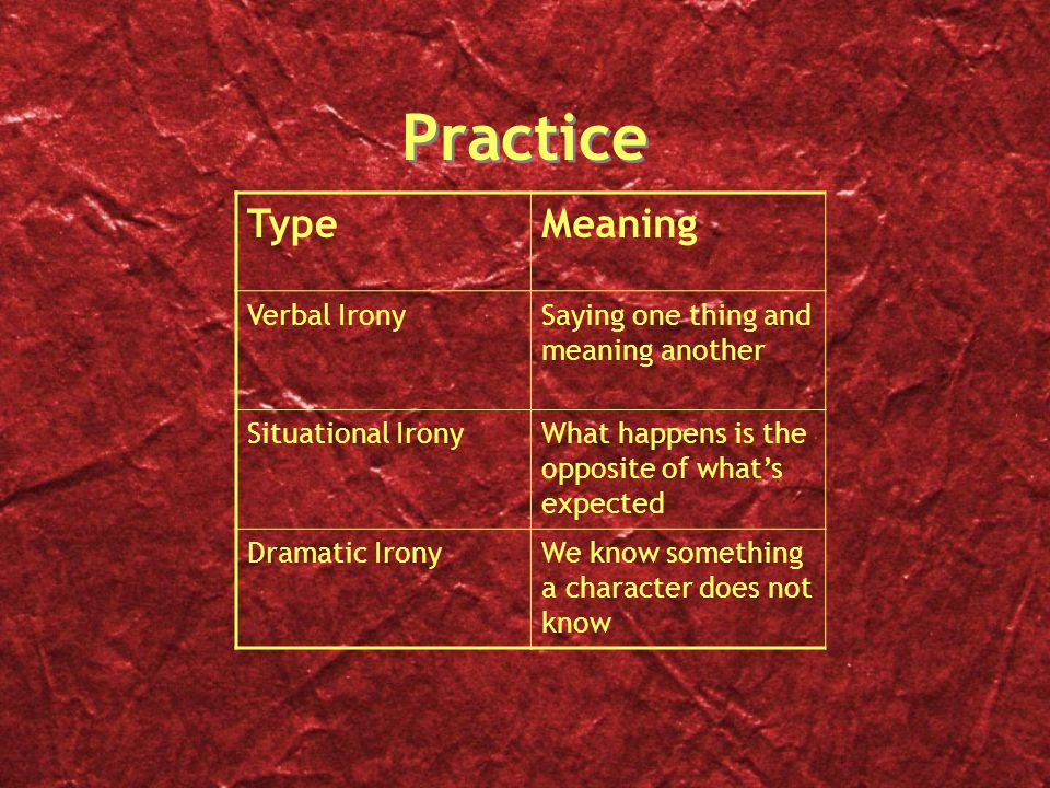 Practice Type Meaning Verbal Irony