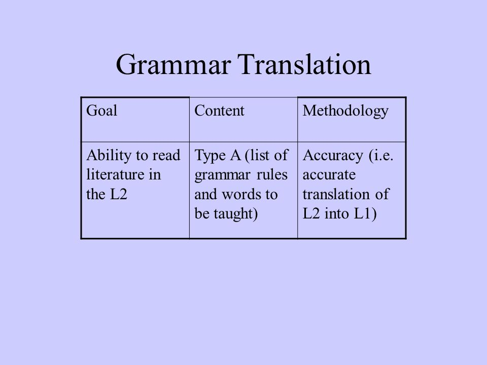 Grammar Translation Goal Content Methodology