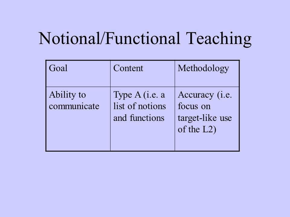 Notional/Functional Teaching