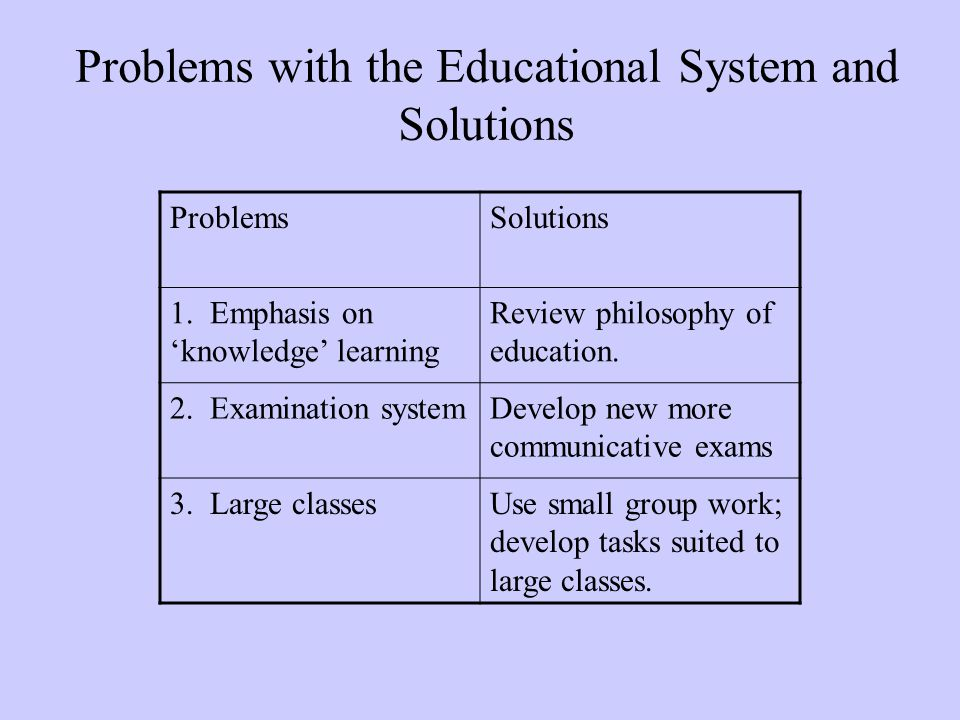 Problems with the Educational System and Solutions