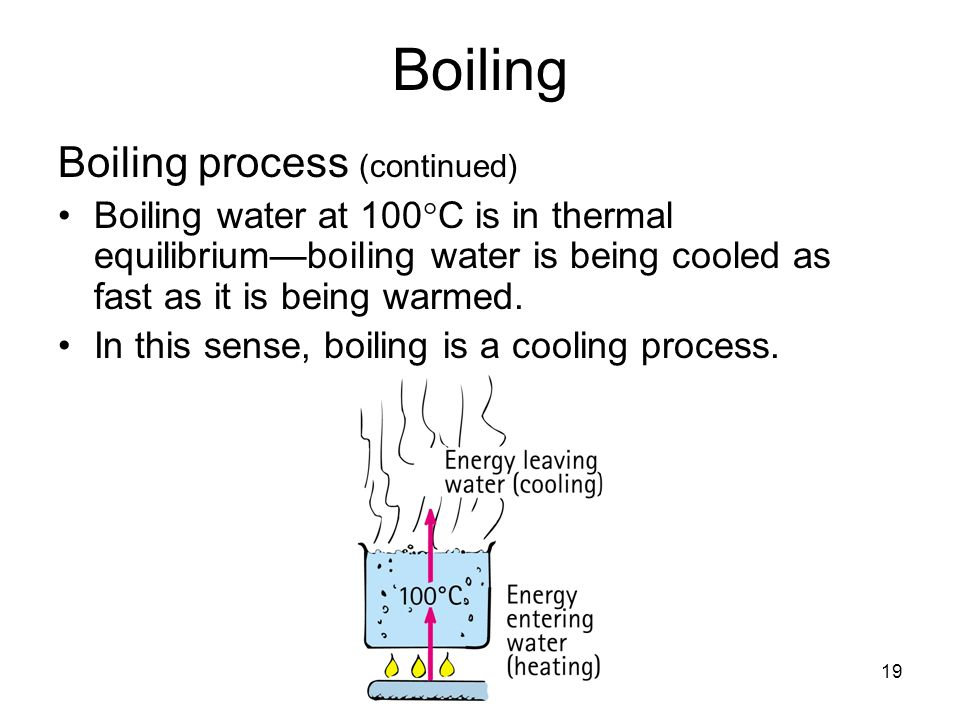 Boiling Boiling process (continued)