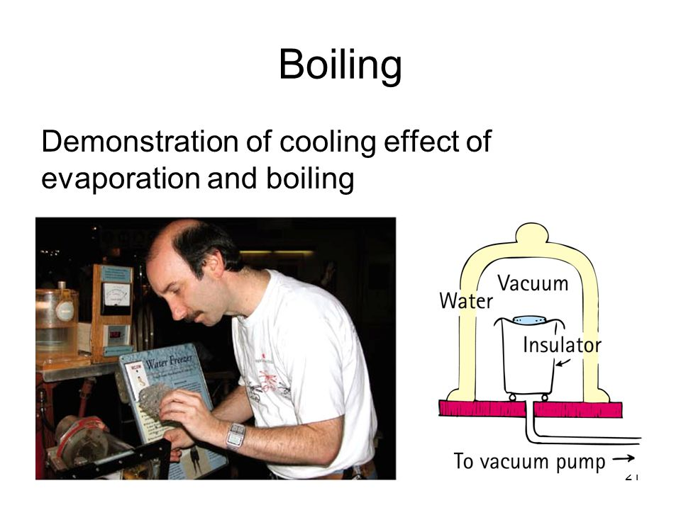 Boiling Demonstration of cooling effect of evaporation and boiling