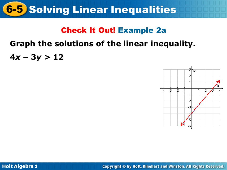 Check It Out! Example 2a Graph the solutions of the linear inequality. 4x – 3y > 12