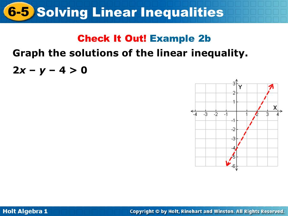 Check It Out! Example 2b Graph the solutions of the linear inequality. 2x – y – 4 > 0