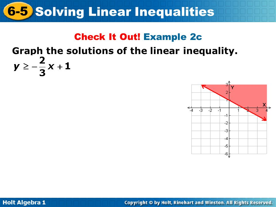 Check It Out! Example 2c Graph the solutions of the linear inequality.