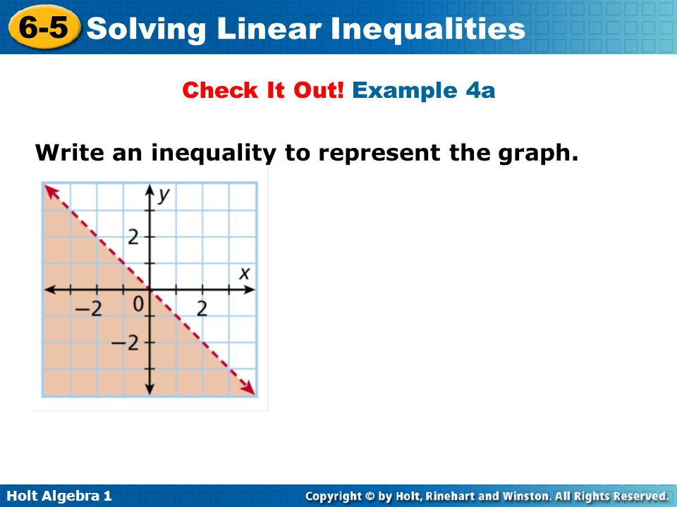 Check It Out! Example 4a Write an inequality to represent the graph.