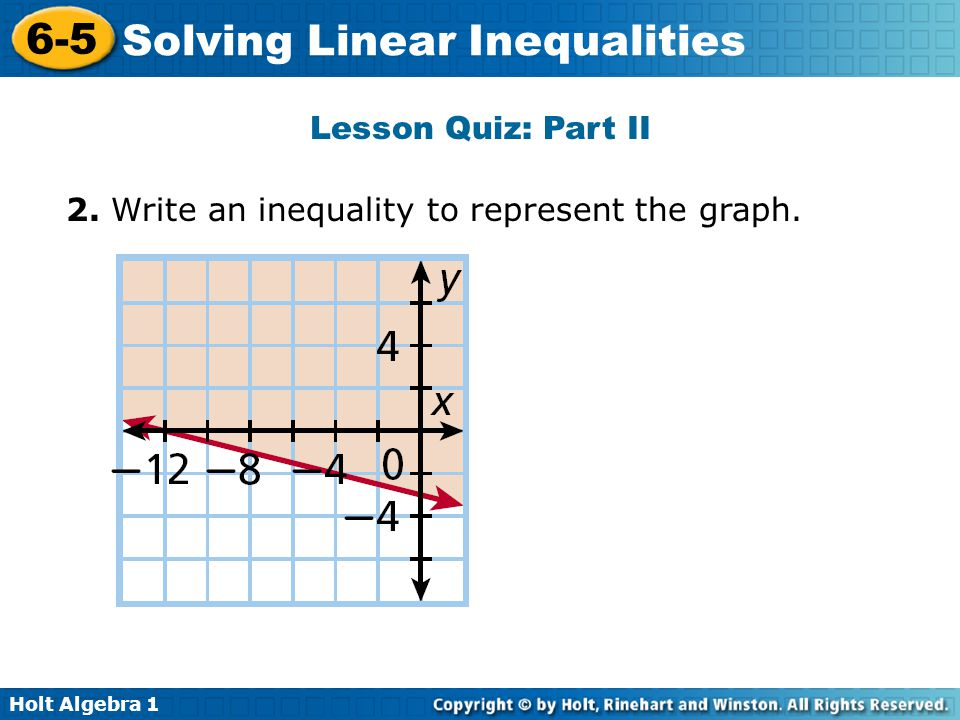 Lesson Quiz: Part II 2. Write an inequality to represent the graph.