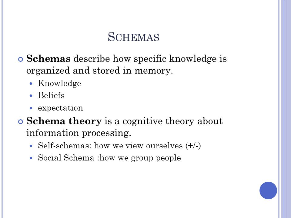 Schemas Schemas describe how specific knowledge is organized and stored in memory. Knowledge. Beliefs.