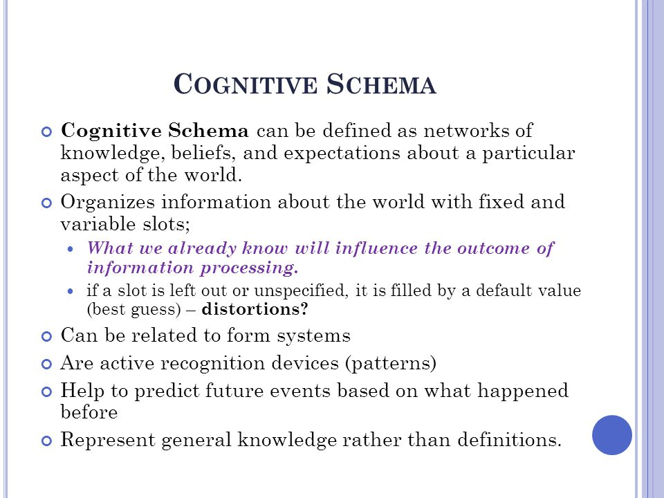Cognitive Schema Cognitive Schema can be defined as networks of knowledge, beliefs, and expectations about a particular aspect of the world.