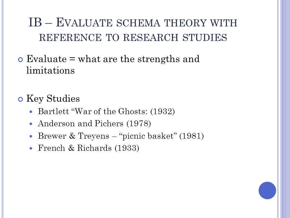 IB – Evaluate schema theory with reference to research studies