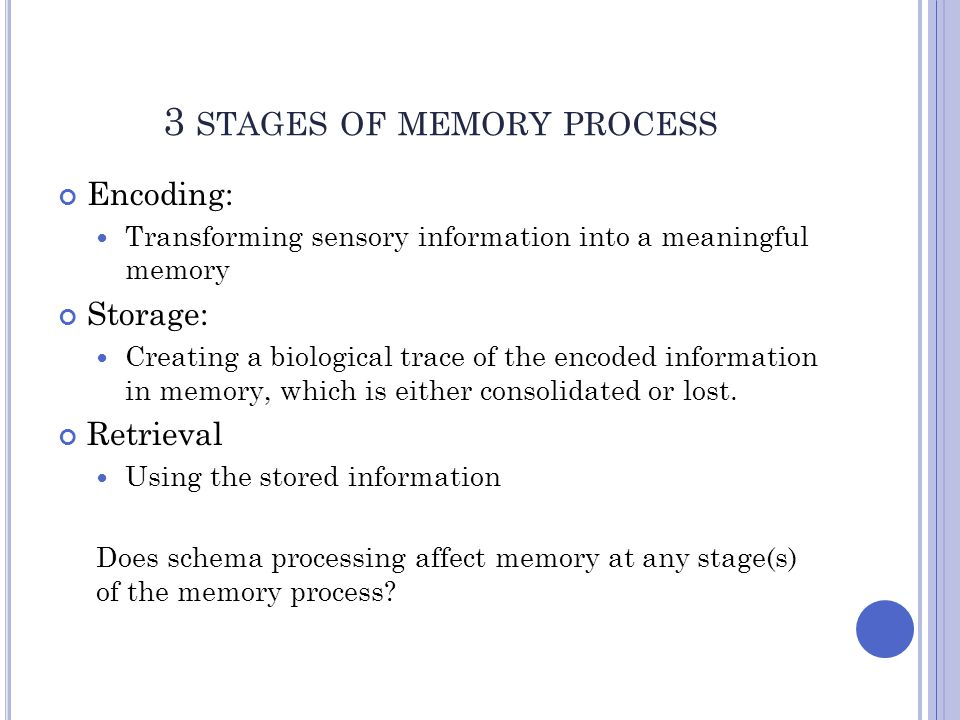 processes and stages of memory essay Drafting in the second stage of writing,  what a great position on the four stages of the writing process | most impressive leave a reply cancel reply.