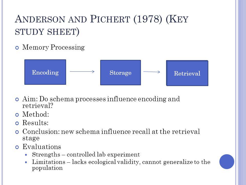 Anderson and Pichert (1978) (Key study sheet)