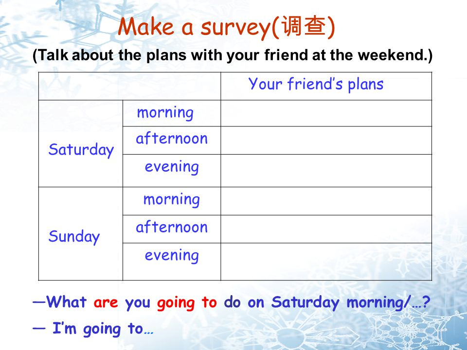 Make a survey(调查) Your friend's plans