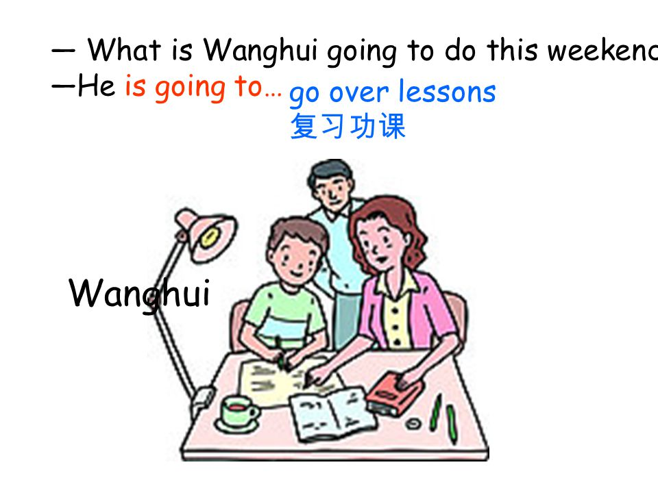 Wanghui — What is Wanghui going to do this weekend —He is going to…
