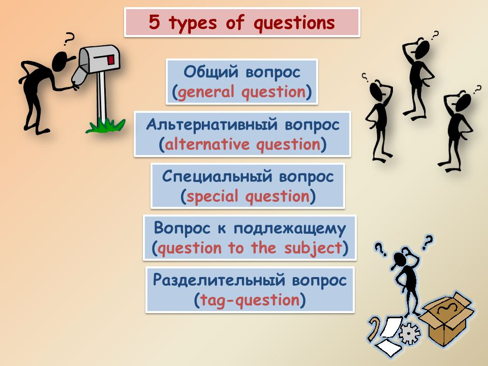 5 types of questions Общий вопрос (general question)