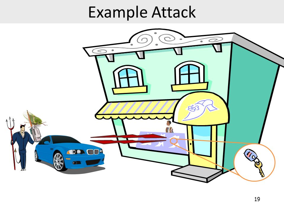 Example Attack