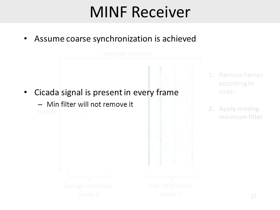 MINF Receiver Assume coarse synchronization is achieved