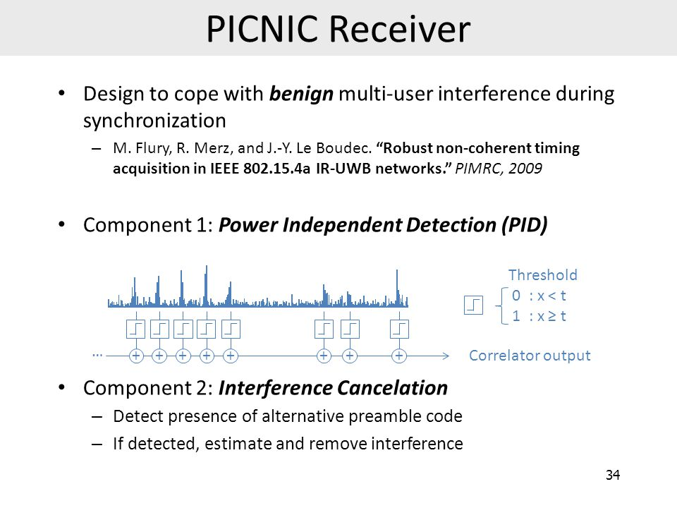 PICNIC Receiver Design to cope with benign multi-user interference during synchronization.