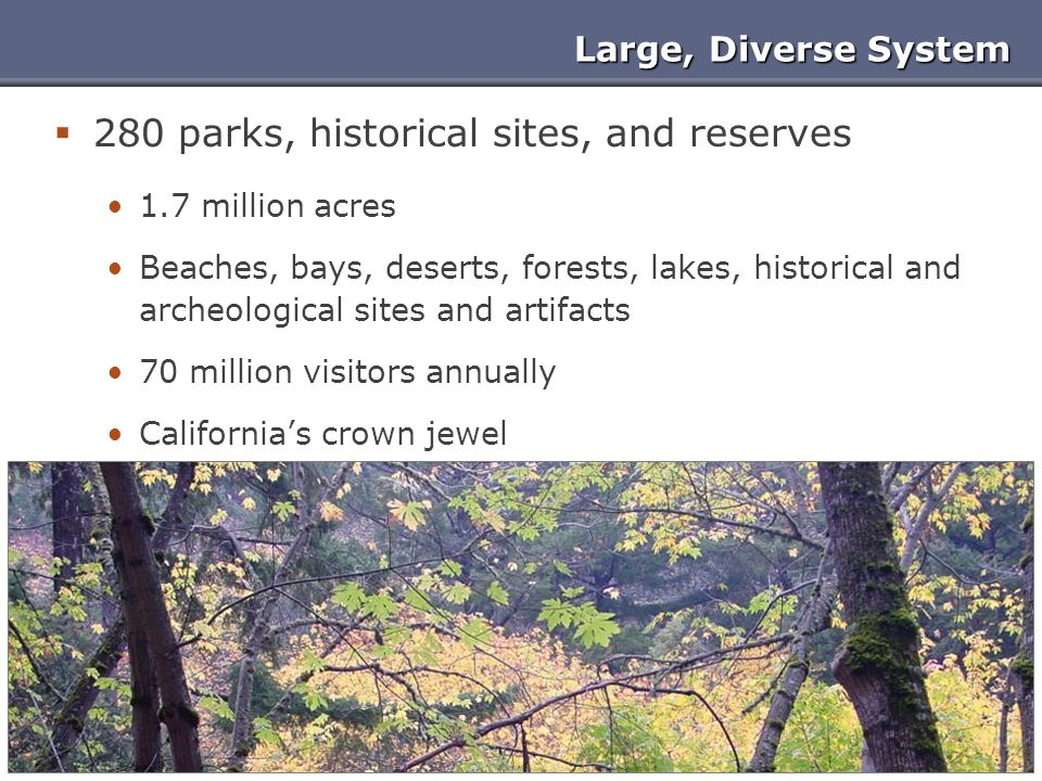 280 parks, historical sites, and reserves