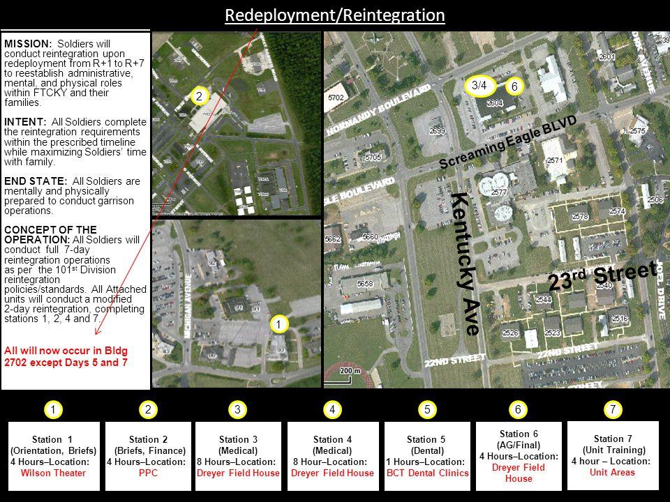 Redeployment/Reintegration