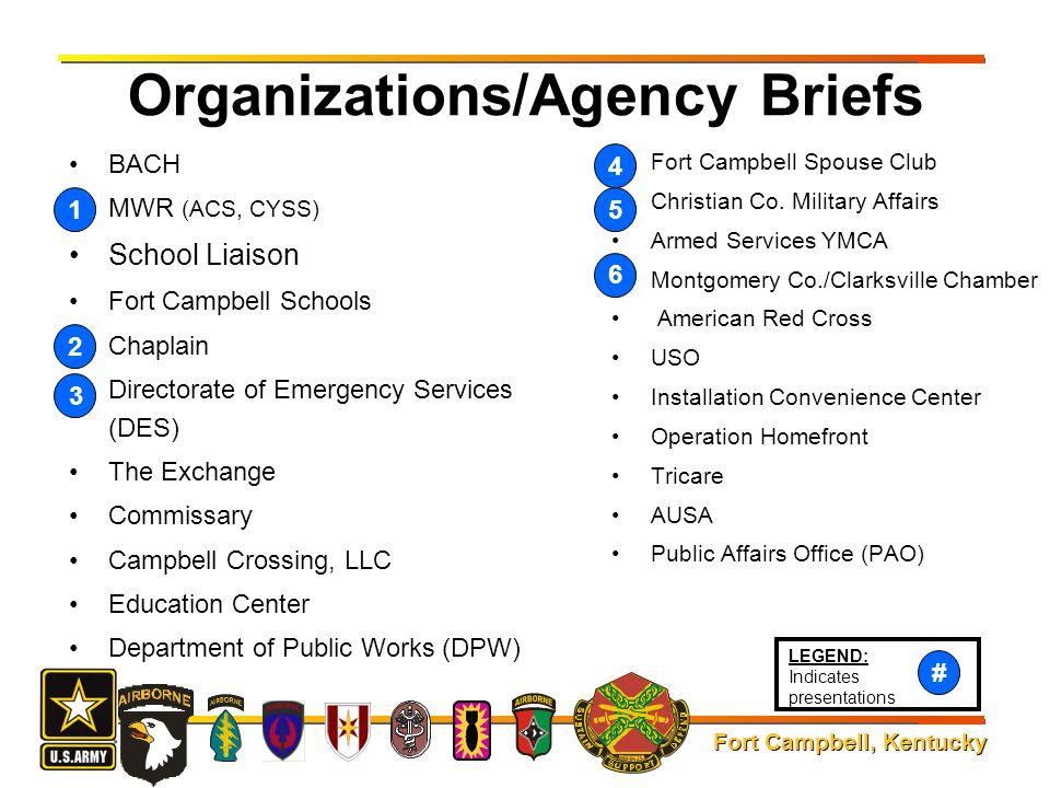 Organizations/Agency Briefs