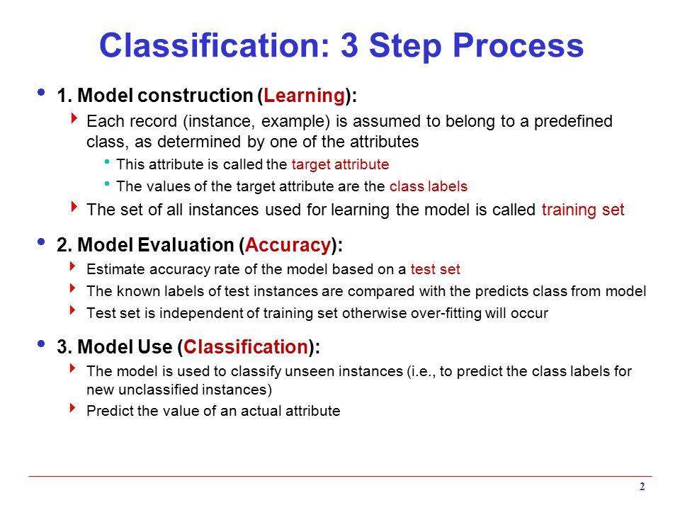 Classification: 3 Step Process