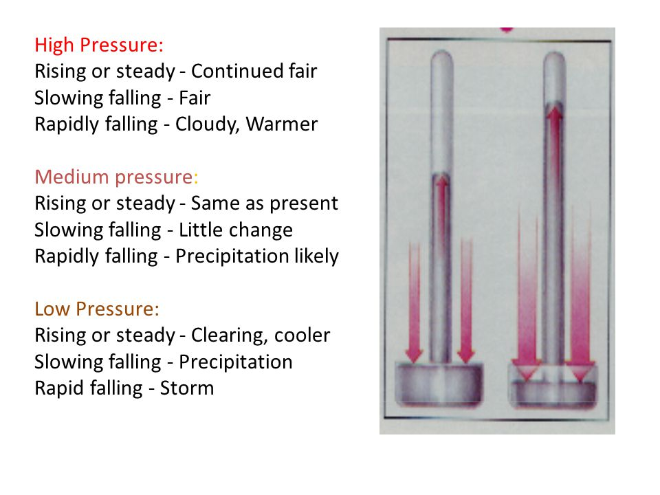 High Pressure: Rising or steady - Continued fair Slowing falling - Fair Rapidly falling - Cloudy, Warmer