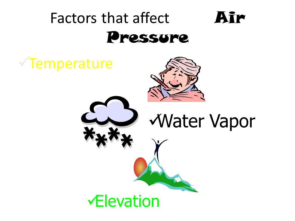 Factors that affect Air Pressure