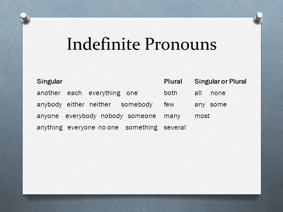 Indefinite Pronouns Singular Plural Singular or Plural
