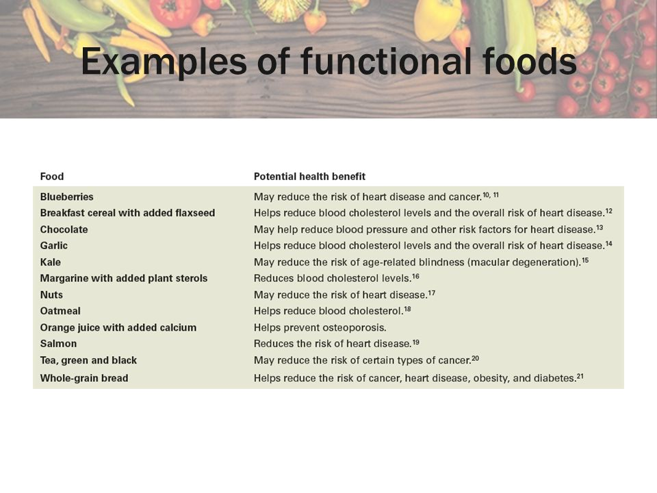 Examples of functional foods
