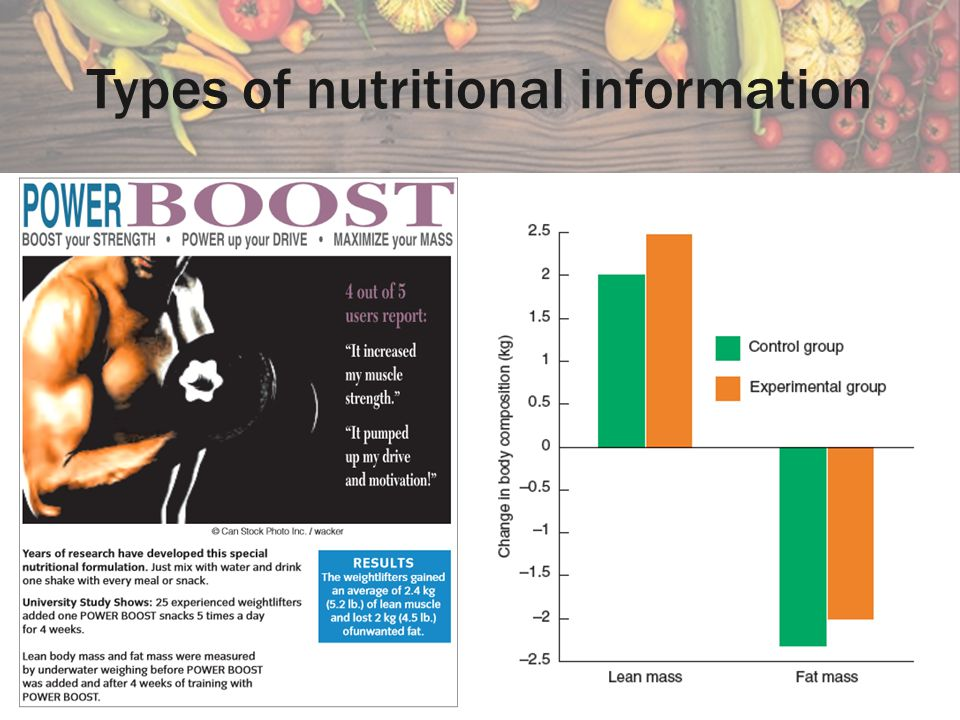 Types of nutritional information