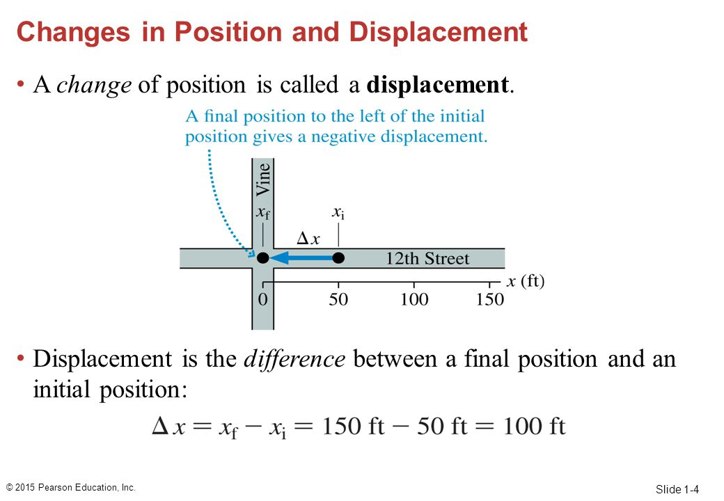 Changes in Position and Displacement