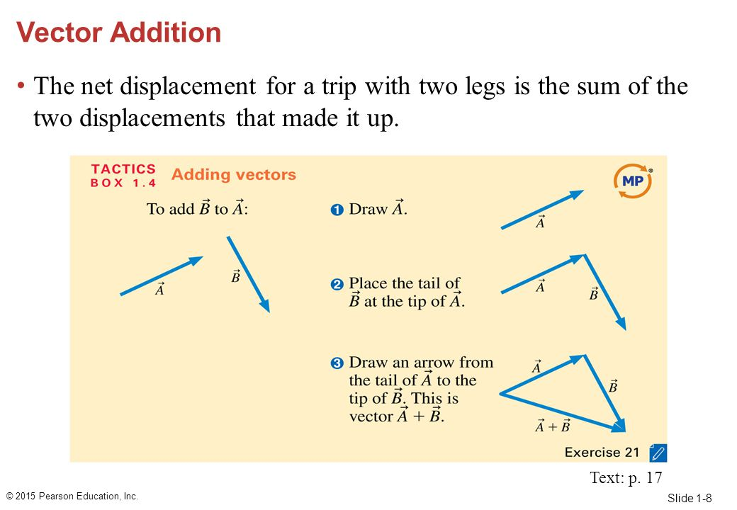 Vector Addition The net displacement for a trip with two legs is the sum of the two displacements that made it up.