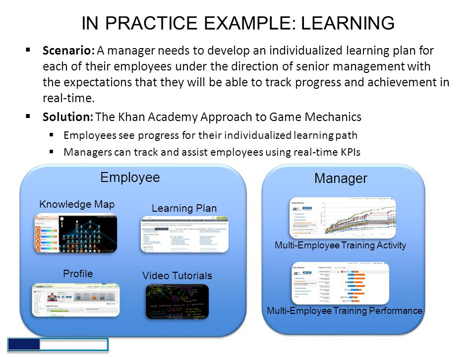 IN PRACTICE EXAMPLE: LEARNING
